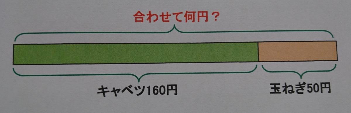 f:id:usa87mama:20200423215459j:plain