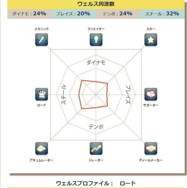 f:id:usabo:20171014110303j:plain