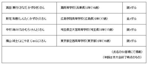 f:id:usagi-iro5525:20200825070601j:plain