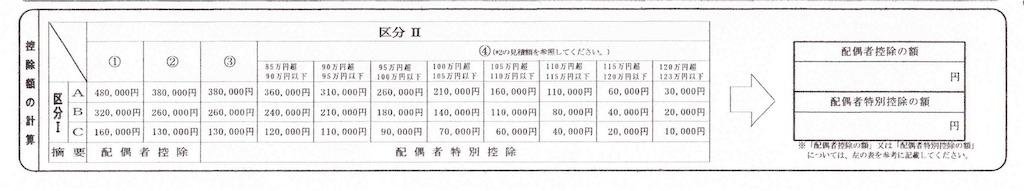 f:id:usagi-on-the-moon:20181117131050j:image