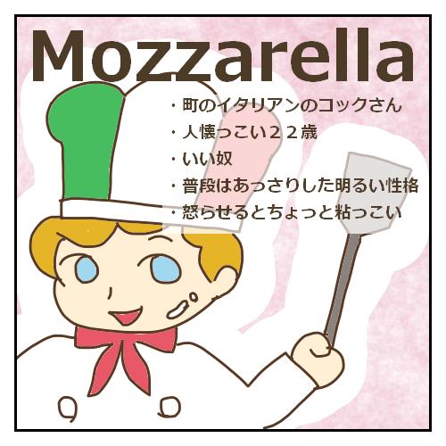 f:id:usagimiyako:20200513204408p:plain