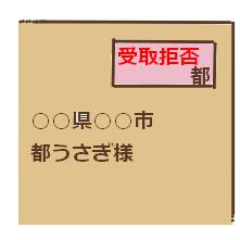 f:id:usagimiyako:20200724155408p:plain