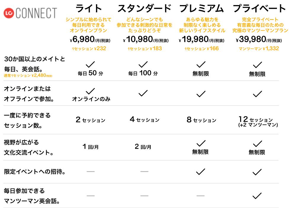 f:id:usagimiyako:20201020120327p:plain
