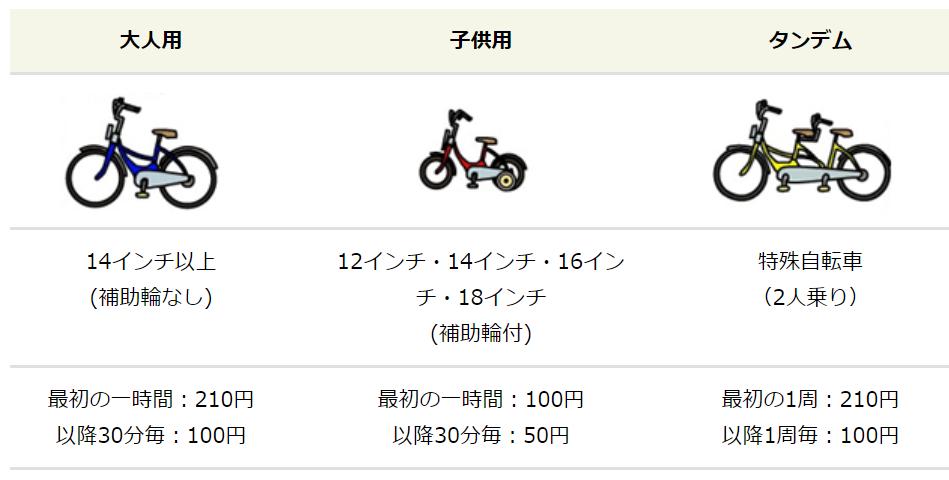 f:id:usagimiyako:20201103151008p:plain