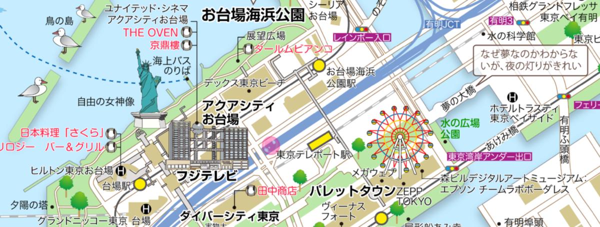 f:id:usagimiyako:20201215142751p:plain