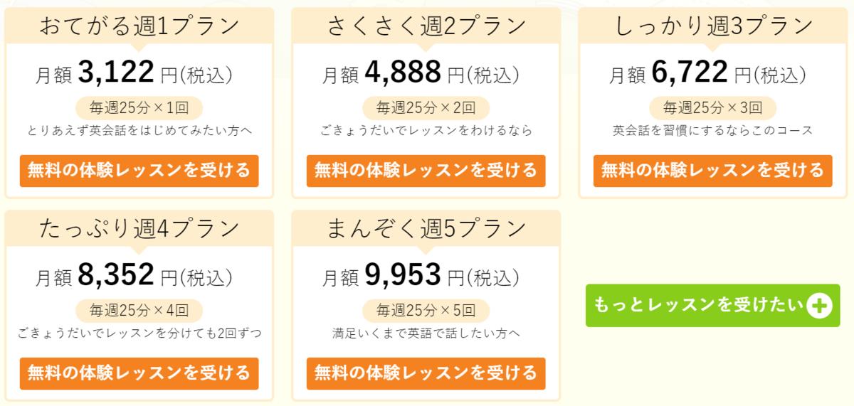 f:id:usagimiyako:20210824222347p:plain