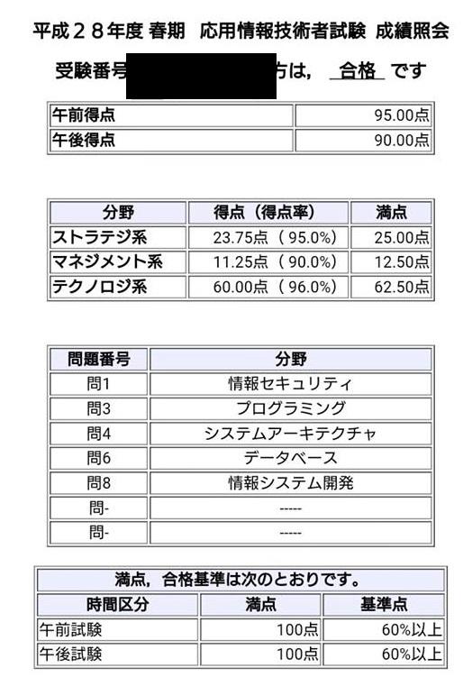 f:id:usagisagi:20160808195433j:plain