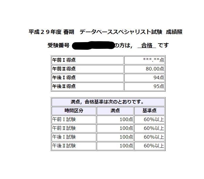 f:id:usagisagi:20171015163057p:plain