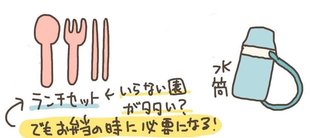 f:id:usagito:20180326103152j:plain