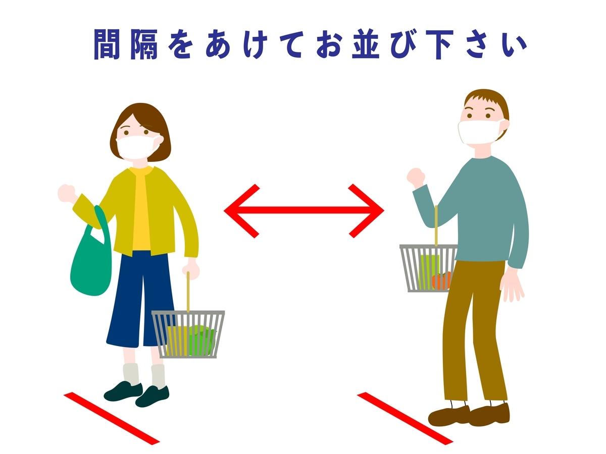 スーパーでの買い物の仕方で変化したこと