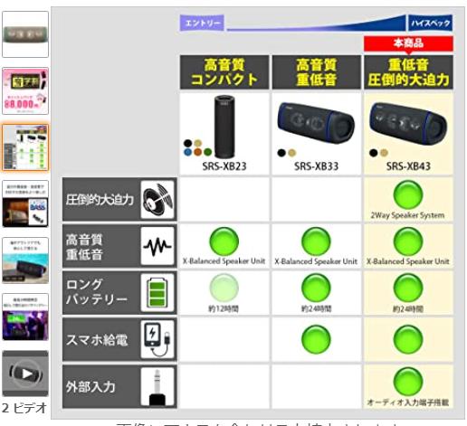 Sony SRS-XB 比較