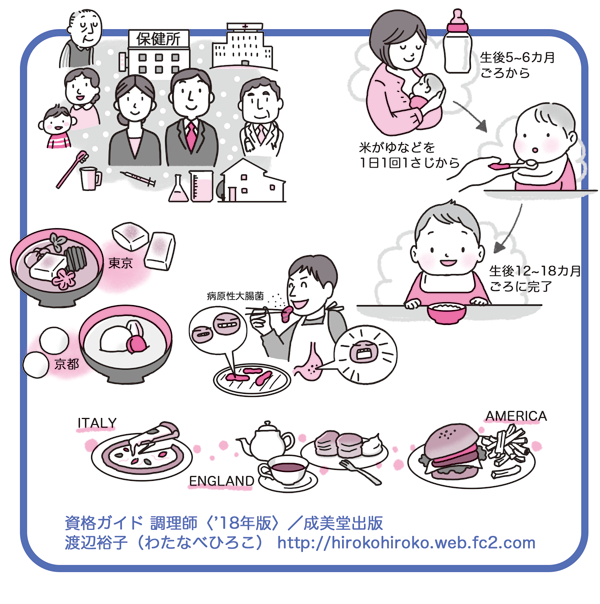 f:id:usagiwatanabe:20180426120854p:plain