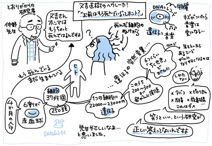 f:id:usagiwatanabe:20180626161123p:plain
