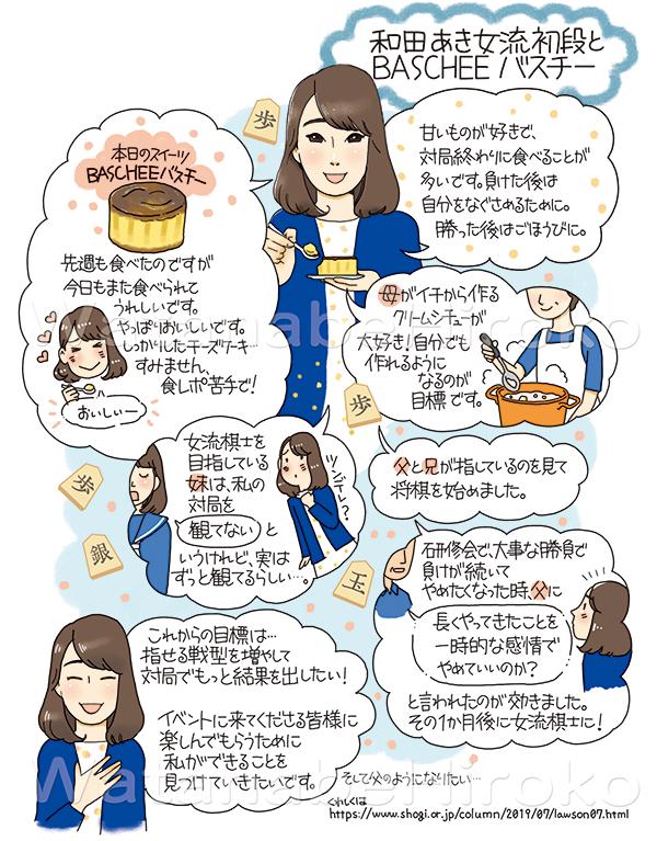 f:id:usagiwatanabe:20191228190101j:plain