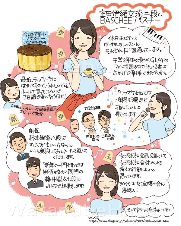 f:id:usagiwatanabe:20191228190234j:plain
