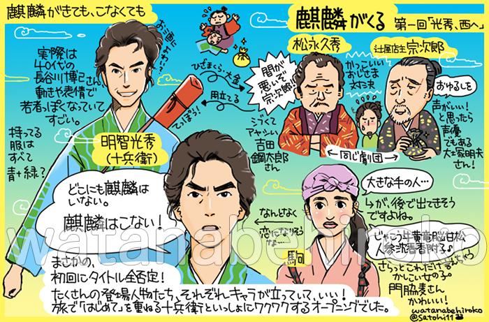f:id:usagiwatanabe:20200202200026j:plain