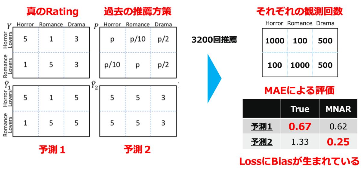 f:id:usaito:20190416063816p:plain