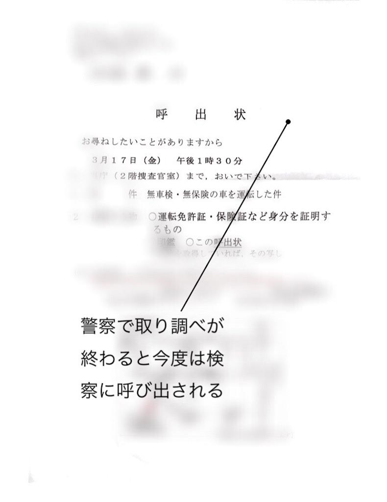 f:id:usakohiroshi242:20180625223051j:image