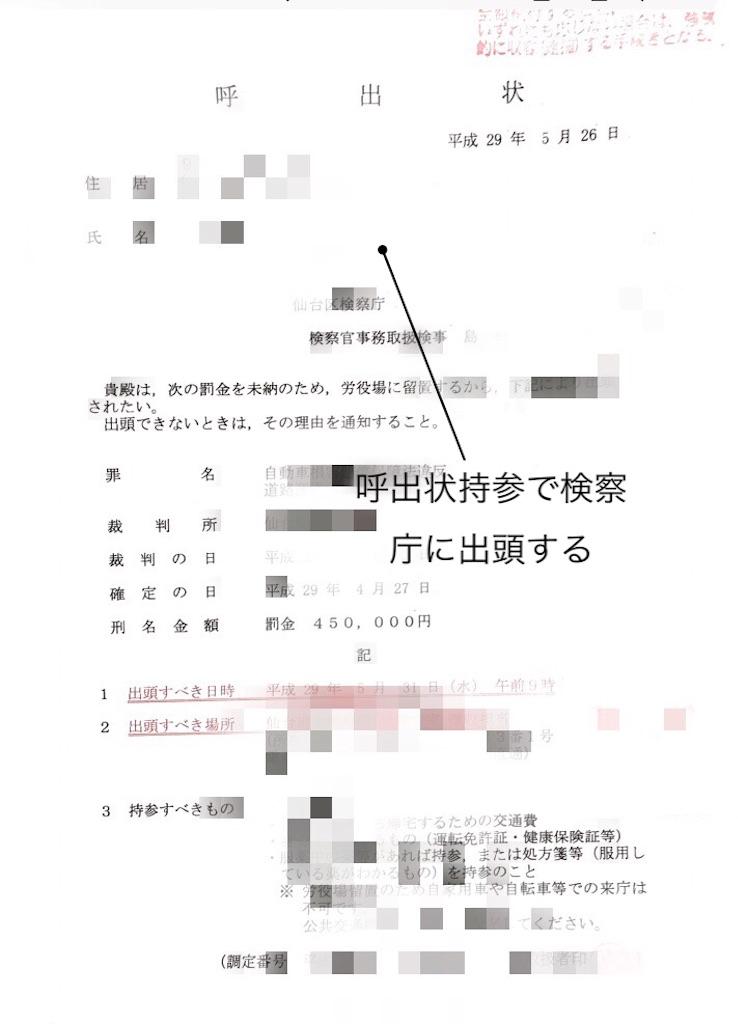 f:id:usakohiroshi242:20180625223246j:image