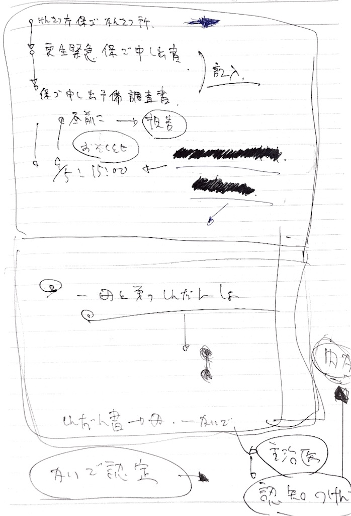 f:id:usakohiroshi242:20180719202413j:image