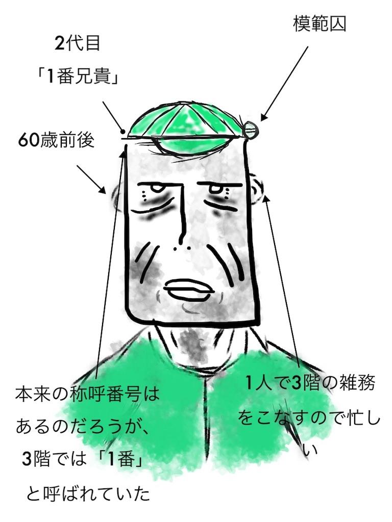 f:id:usakohiroshi242:20181110211310j:image