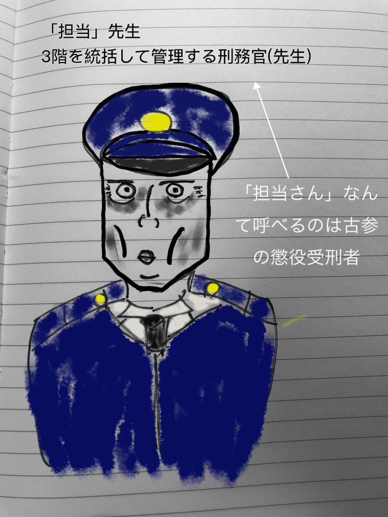 f:id:usakohiroshi242:20181116134326j:image