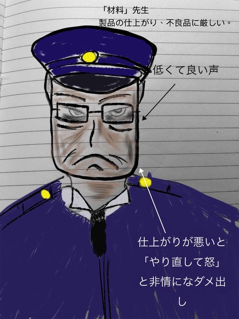 f:id:usakohiroshi242:20181116144859j:image