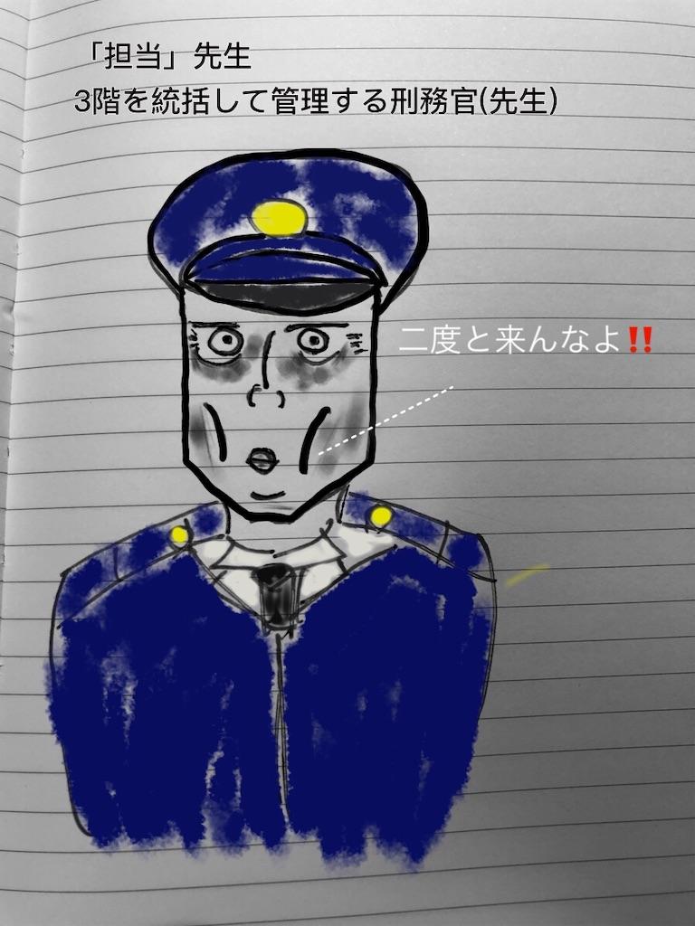 f:id:usakohiroshi242:20181118182132j:image