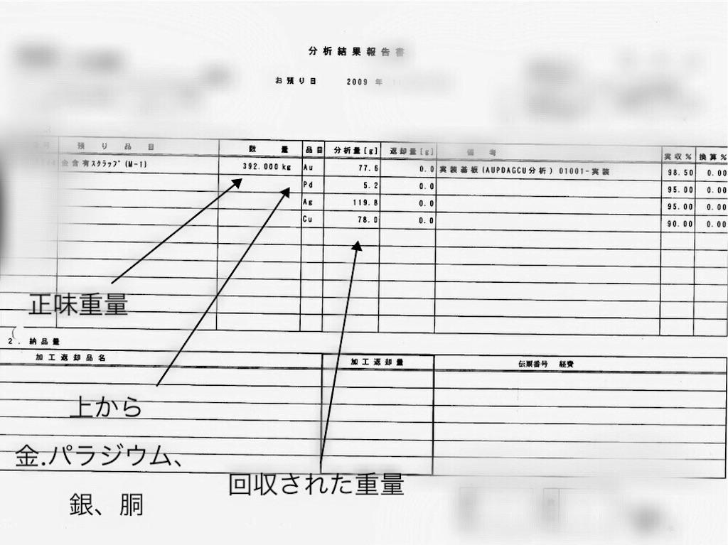 f:id:usakohiroshi242:20181119174439j:image