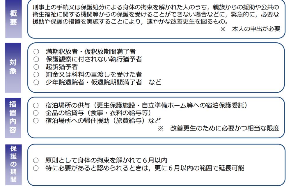 f:id:usakohiroshi242:20181129194045p:plain