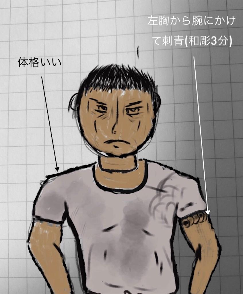 f:id:usakohiroshi242:20181214085307j:image