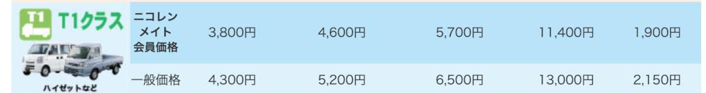 f:id:usakohiroshi242:20190125182446p:plain