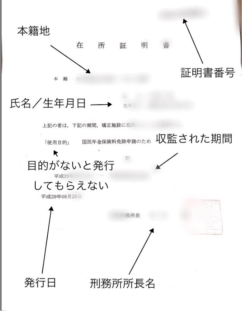 f:id:usakohiroshi242:20190213121853j:plain
