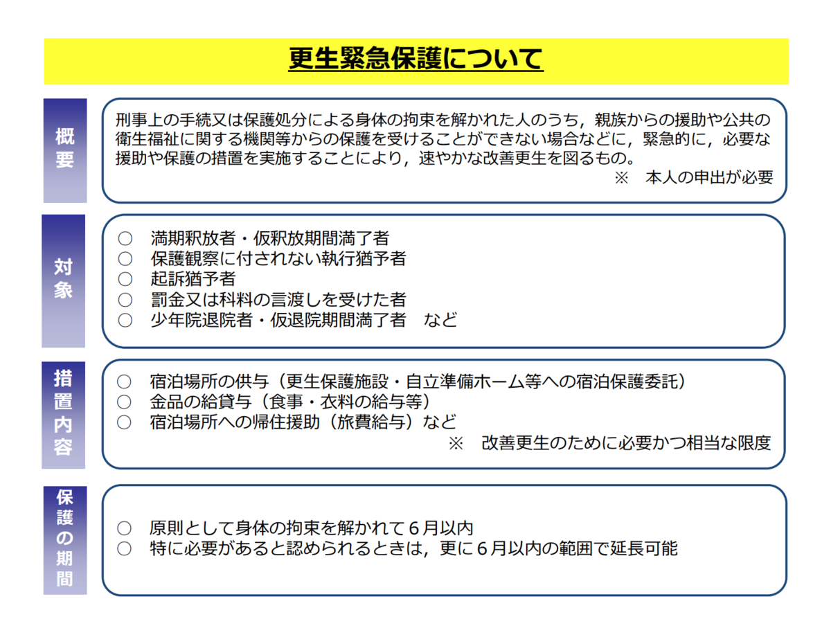 f:id:usakohiroshi242:20190328161456p:plain
