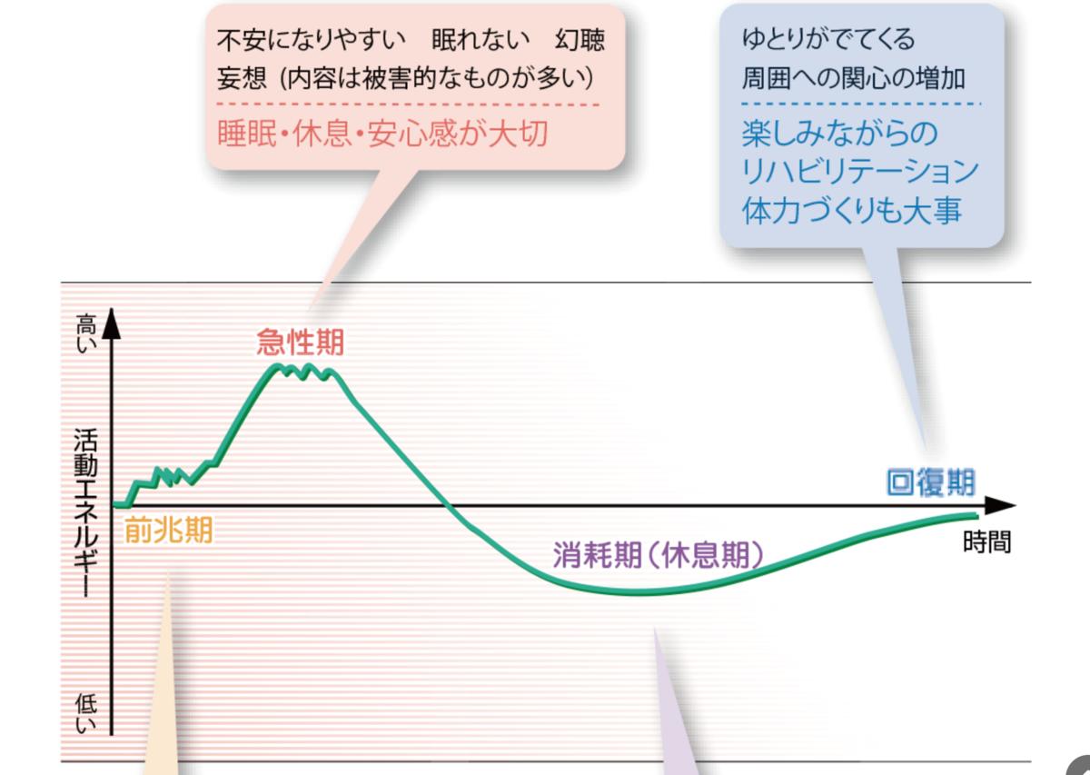 f:id:usakohiroshi242:20190416165132p:plain