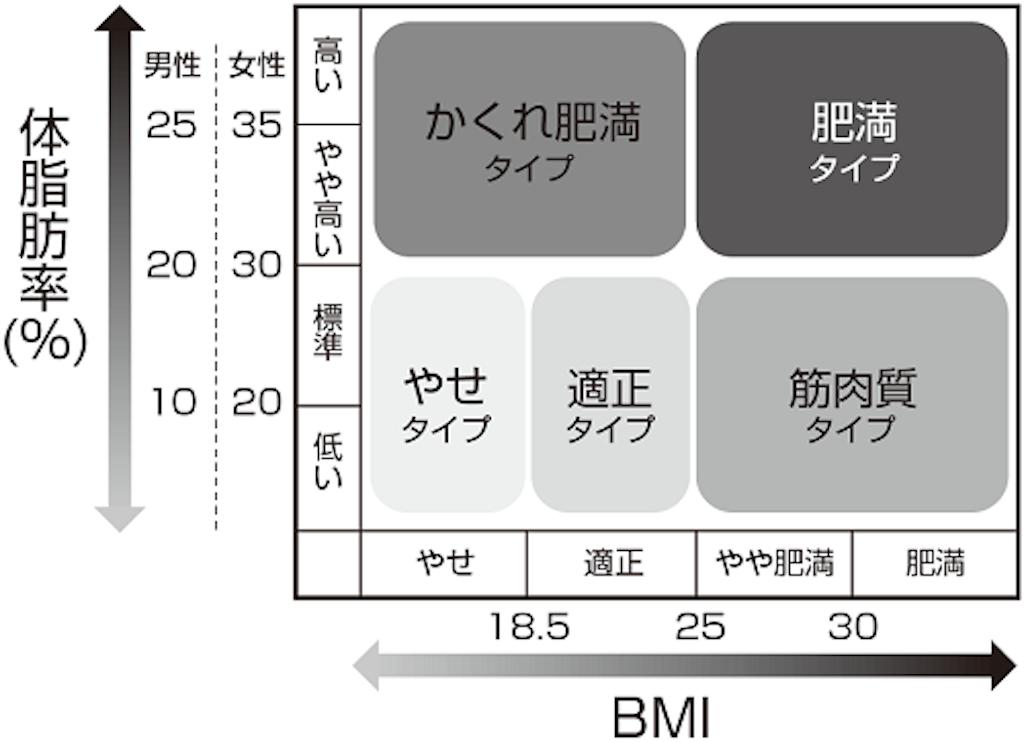 f:id:usakohiroshi242:20190419153243p:plain
