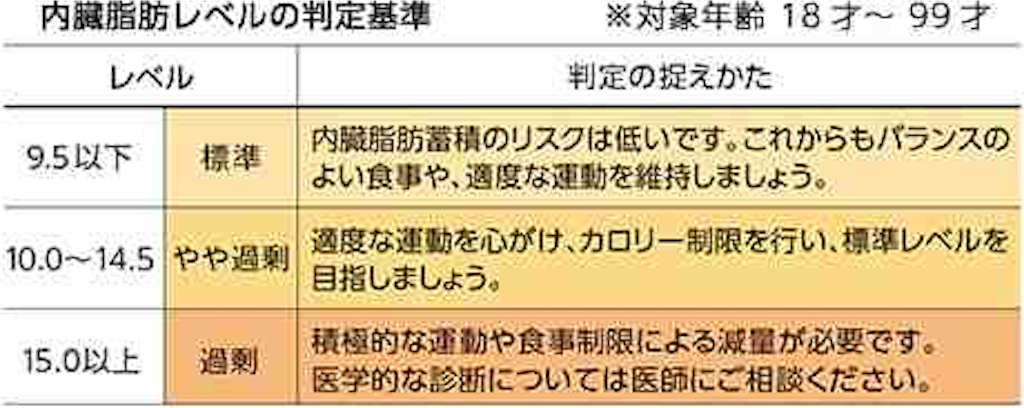 f:id:usakohiroshi242:20190419153356p:plain