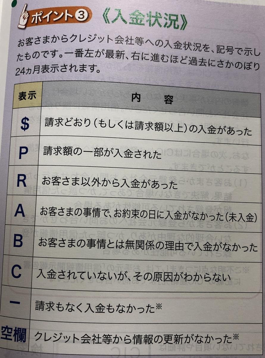 f:id:usakohiroshi242:20190528185937j:plain