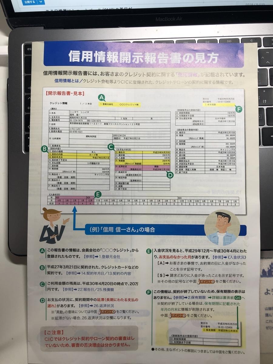 f:id:usakohiroshi242:20190528190555j:plain