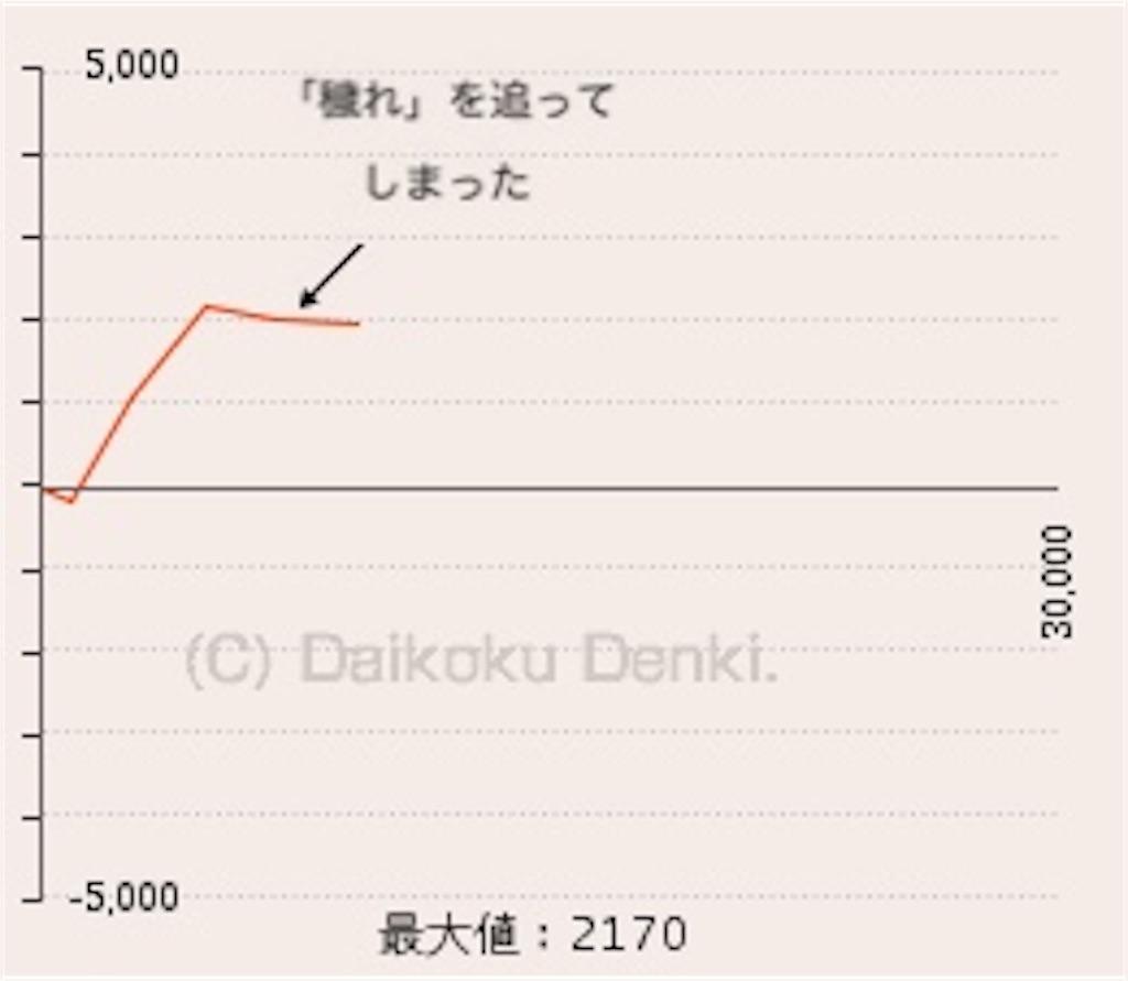 f:id:usakohiroshi242:20190624152249j:image