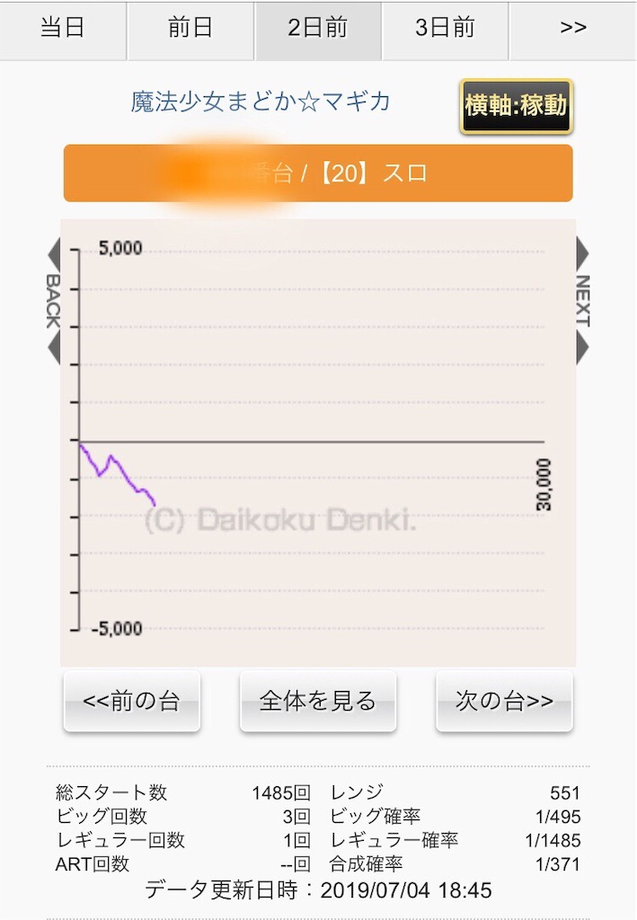 f:id:usakohiroshi242:20190705080339j:image