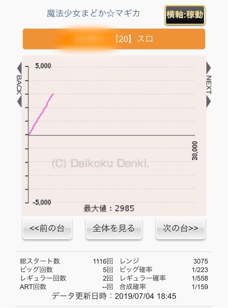 f:id:usakohiroshi242:20190705080400j:image