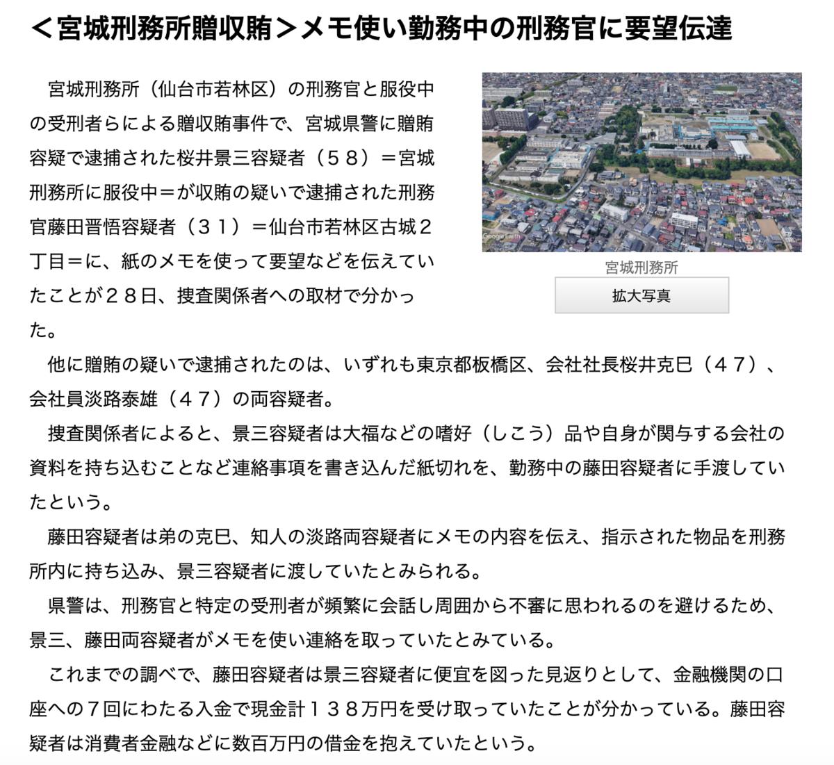 f:id:usakohiroshi242:20190802163059p:plain