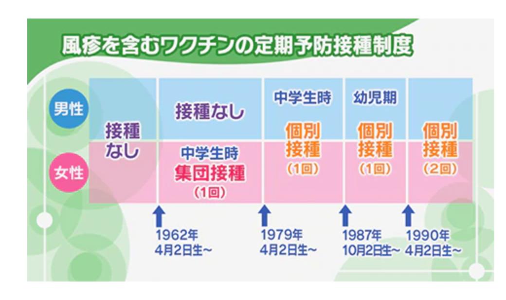 f:id:usakohiroshi242:20191029170517p:plain