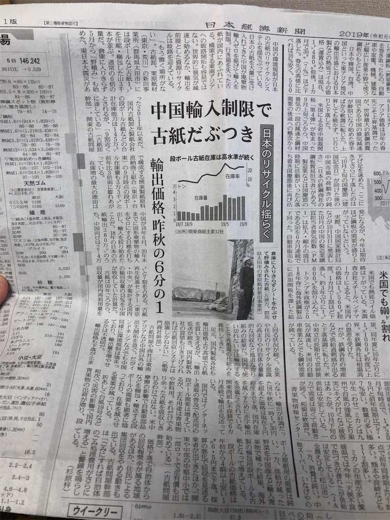 f:id:usakohiroshi242:20191204125416j:image