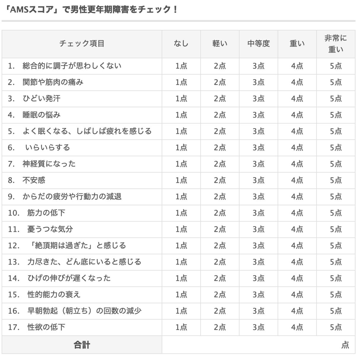 f:id:usakohiroshi242:20191216201524p:plain