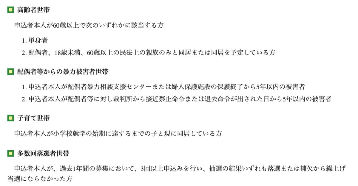 f:id:usakohiroshi242:20200125142154p:plain