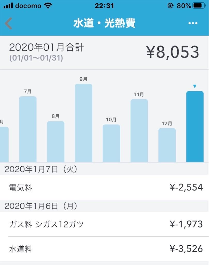 f:id:usakohiroshi242:20200208224903j:image