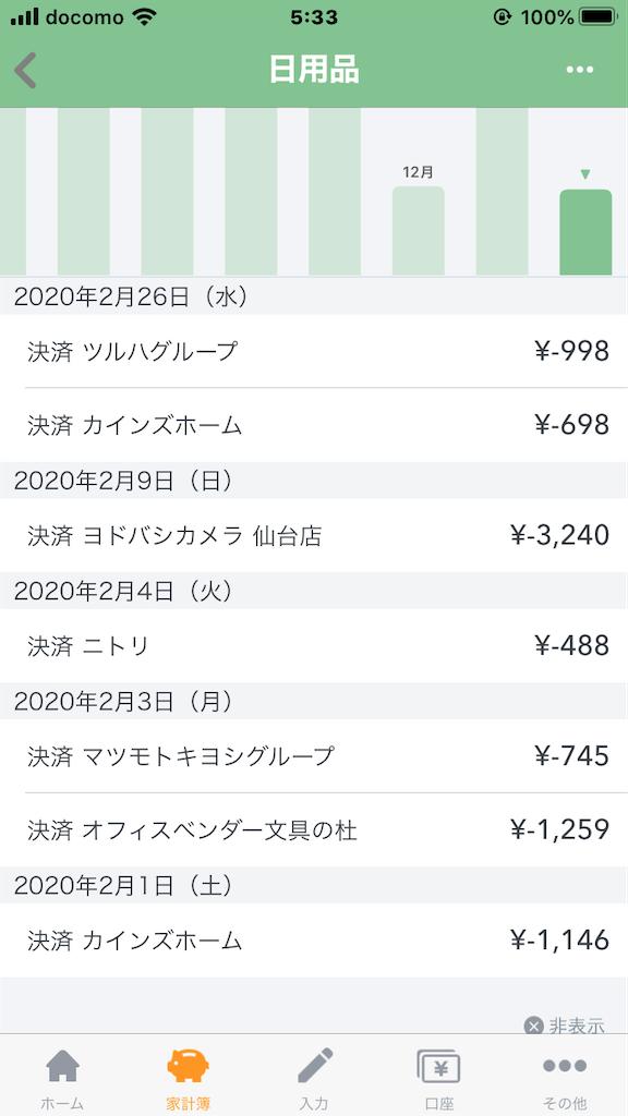 f:id:usakohiroshi242:20200303063909p:image