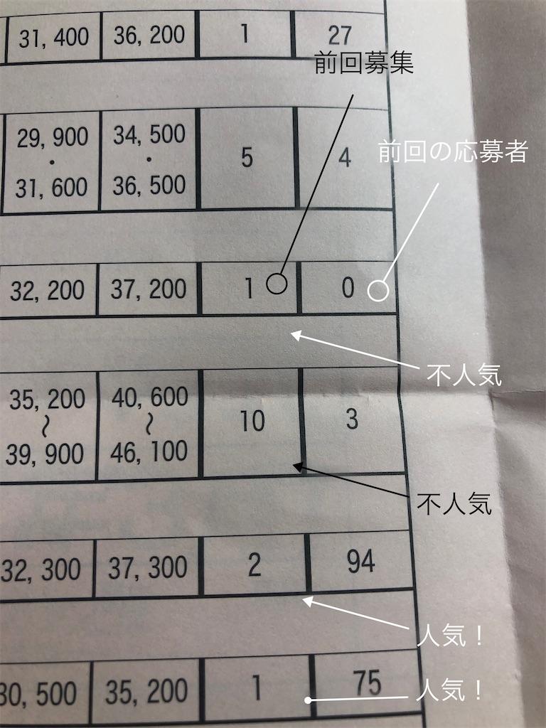 f:id:usakohiroshi242:20200310130200j:image